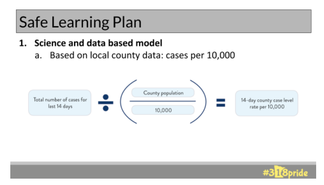 How the county data number is calculated
