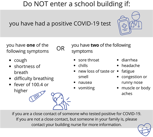 List of symptoms and other COVID-related times to stay home